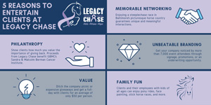 Legacy Chase at Shawan Downs: An Opportunity to Celebrate, Support, and Grow