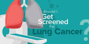 How at risk for Lung Cancer are You?
