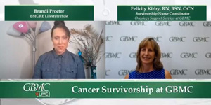 Survivorship, Cancer, and COVID-19